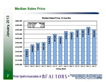 RSAR Market Report - January 2013