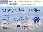 RSAR Market Reports for Reno, Sparks, and Fernley, Nevada – February 2020