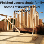 finished vacant single-family homes at its lowest level since 2006